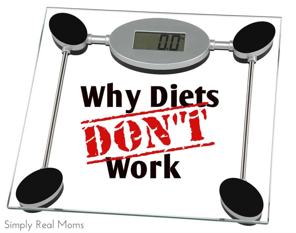 Diets That Work!   The Nutrition Post