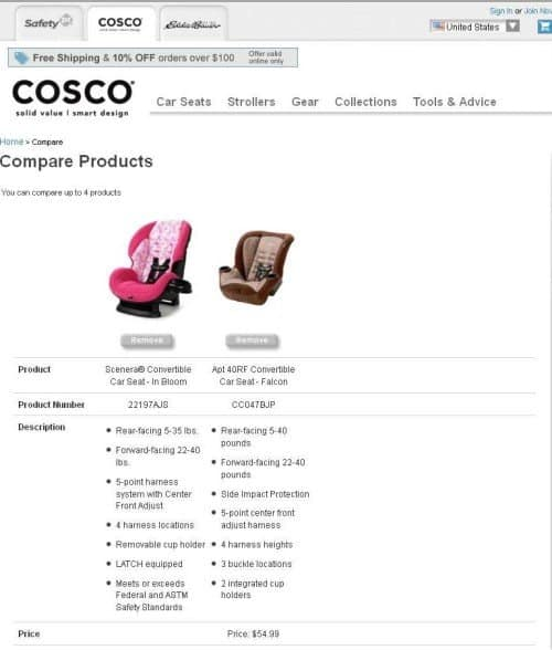 Cosco Compare Screen 500x588 Safety First Ask Our Expert Child Safety Mega Giveaway