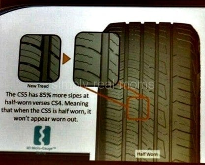 Sipe Important Tire Information Every Woman Must Know