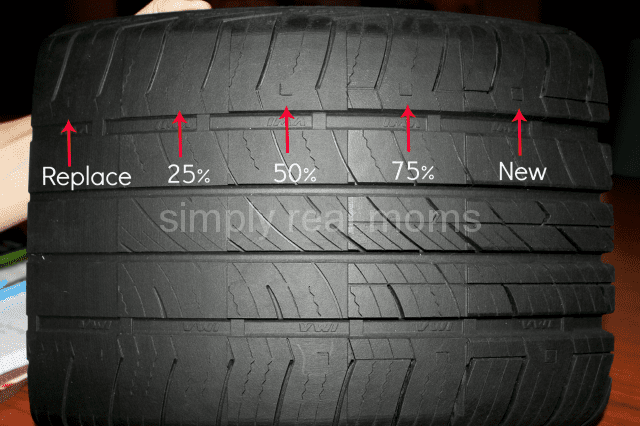 ct 640x426 Important Tire Information Every Woman Must Know